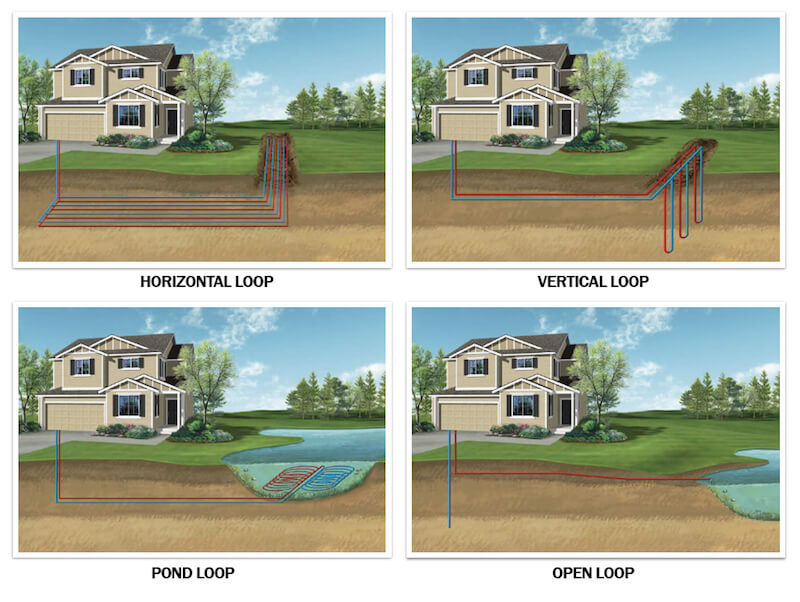 Geothermal System layout design